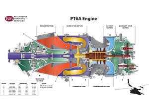 PT-6 Engine